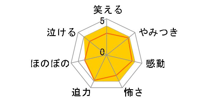 るろうに剣心 京都大火編 通常版[ASBY-5858][DVD]のユーザーレビュー