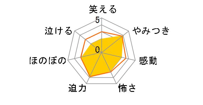 ウルヴァリン:SAMURAI[FXXJC-52504][Blu-ray/ブルーレイ]のユーザーレビュー