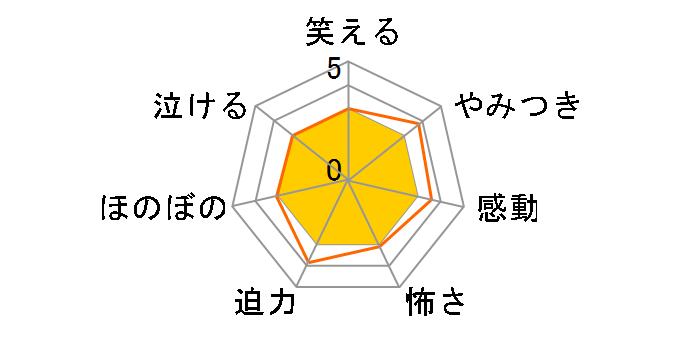 劇場版 零〜ゼロ〜 スペシャル・エディション[BIBJ-2767][DVD]のユーザーレビュー