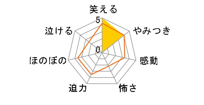 エレ片コントライブ 〜コントの人8〜[PCBE-12117][DVD]のユーザーレビュー