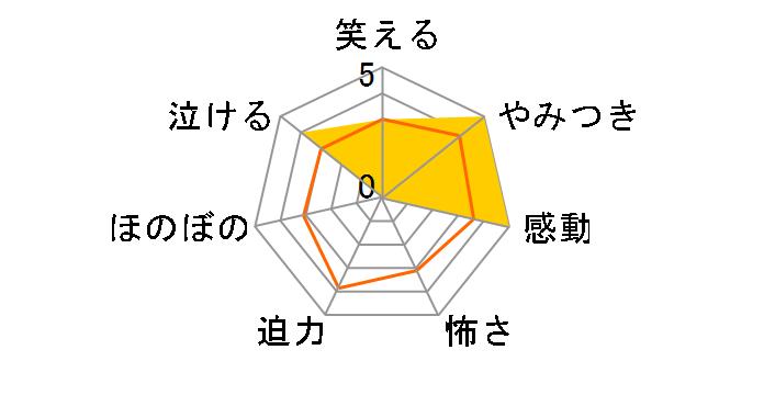 七人の侍[東宝DVD名作セレクション][TDV-25080D][DVD]のユーザーレビュー