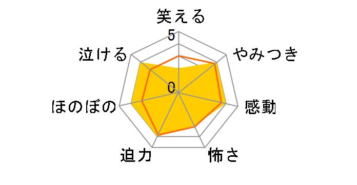 リベンジ・マッチ[1000546925][DVD]のユーザーレビュー