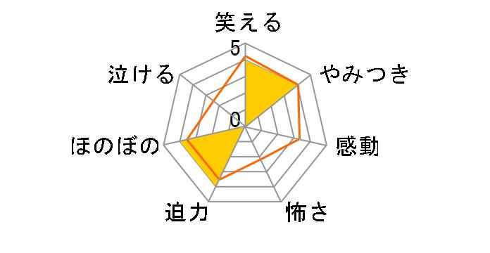 ラジオCD「ノーラジオ・ノーライフ」Vol.3[HBKM-0027][DVD]のユーザーレビュー