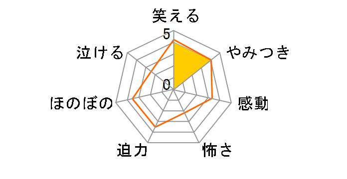O・A・SO・BI MASTERS〜おあそびマスターズ〜 Vol.1[YRBN-90951][DVD]のユーザーレビュー