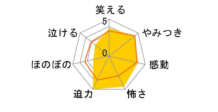 あぶない刑事 DVD Collection VOL.1[DSTD-09533][DVD]のユーザーレビュー
