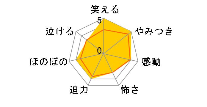 あぶない刑事 DVD Collection VOL.2[DSTD-09534][DVD]のユーザーレビュー