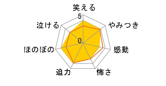 龍三と七人の子分たち スペシャルエディション[BCXJ-1030][Blu-ray/ブルーレイ]のユーザーレビュー