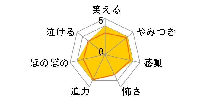 TAXi[PCBE-54024][DVD]のユーザーレビュー