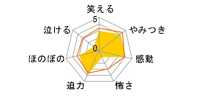 柔道一直線 VOL.5[DSTD-09625][DVD]