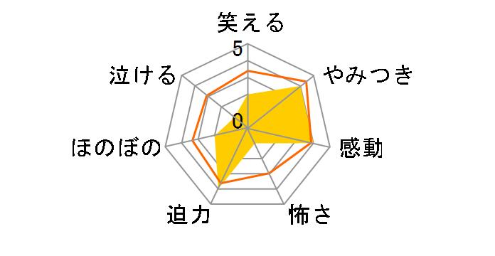 柔道一直線 VOL.7[DSTD-09627][DVD]のユーザーレビュー