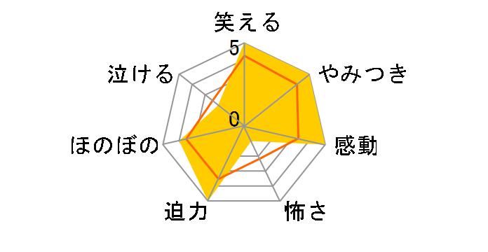 第17回東京03単独公演「時間に解決させないで」[ANSB-55217][DVD]のユーザーレビュー