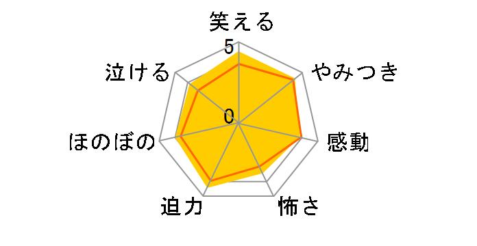 ジョジョの奇妙な冒険 ダイヤモンドは砕けない Vol.1<初回仕様版>[1000603710][Blu-ray/ブルーレイ]のユーザーレビュー