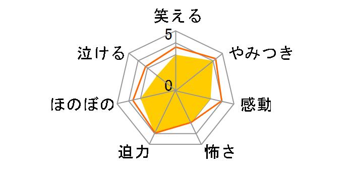 ジョジョの奇妙な冒険 ダイヤモンドは砕けない Vol.12<初回仕様版>[1000603721][Blu-ray/ブルーレイ]のユーザーレビュー