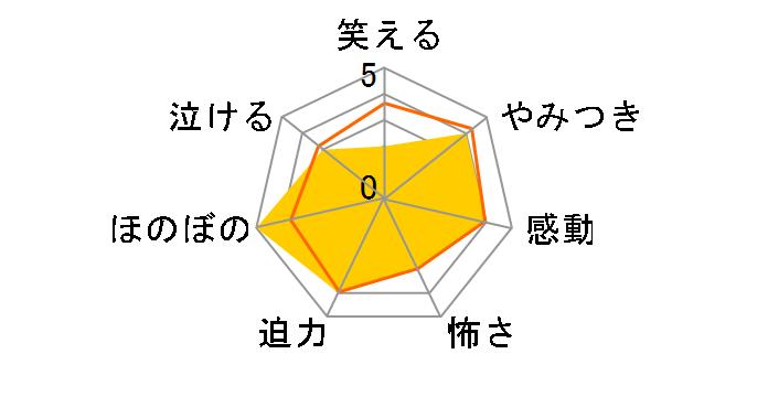 ジョジョの奇妙な冒険 ダイヤモンドは砕けない Vol.13<初回仕様版>[1000603722][Blu-ray/ブルーレイ]のユーザーレビュー