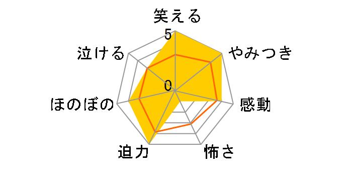 昭和最強高校伝 國士参上!![DALI-10894][DVD]のユーザーレビュー