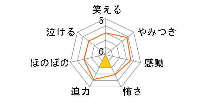 貞子vs伽椰子 プレミアム・エディション[GNXD-1034][Blu-ray/ブルーレイ]のユーザーレビュー