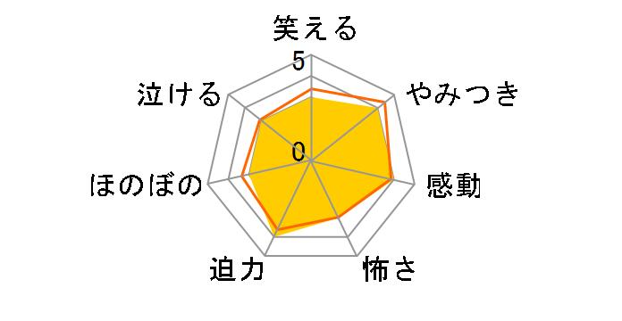 沈まぬ太陽 DVD-BOX Vol.2[DABA-5057][DVD]のユーザーレビュー