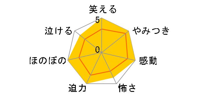 ポンダンポンダン 王様の恋[VIBF-6154][DVD]のユーザーレビュー