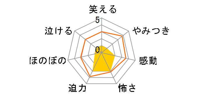 シン・ゴジラ DVD[TDV-27005D][DVD]のユーザーレビュー