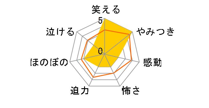 潜入捜査アイドル・刑事ダンス DVD-BOX[HPBR-116][DVD]のユーザーレビュー