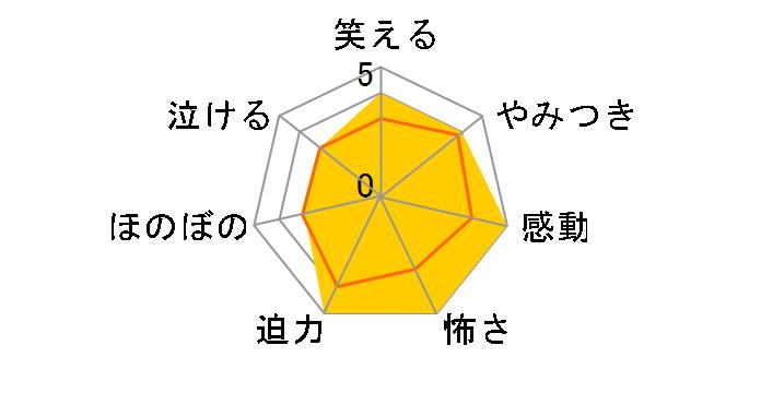 新宿スワンII[BIBJ-3180][DVD]のユーザーレビュー