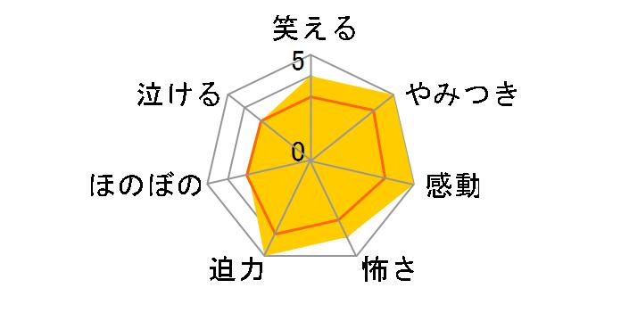 新宿スワン スペシャル・プライス[HBIBJ-2883][DVD]のユーザーレビュー