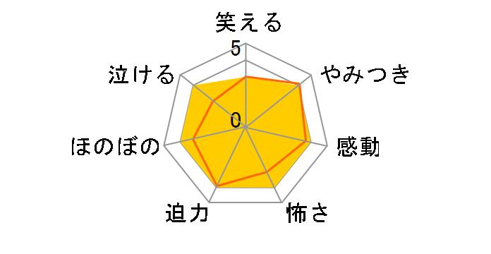 破裏拳ポリマー 通常版 DVD[DABA-5248][DVD]