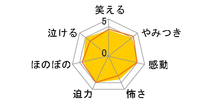 Fate/Apocrypha Blu-ray Disc BoxI(完全生産限定版)[ANZX-14121/6][Blu-ray/ブルーレイ]のユーザーレビュー