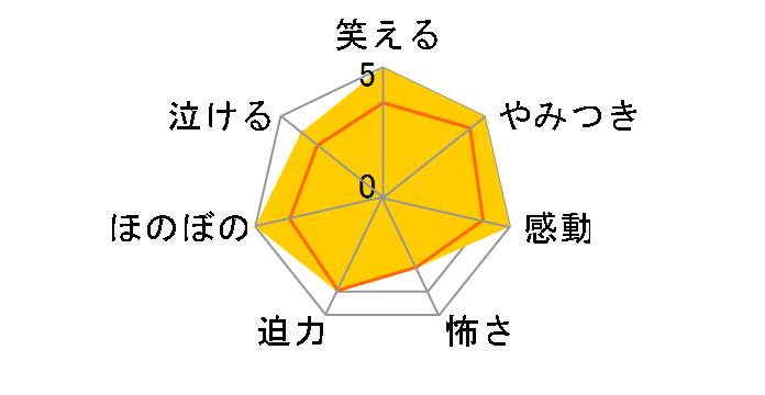 終物語 第七巻/ひたぎランデブー(通常版)[ANSB-13363][DVD]