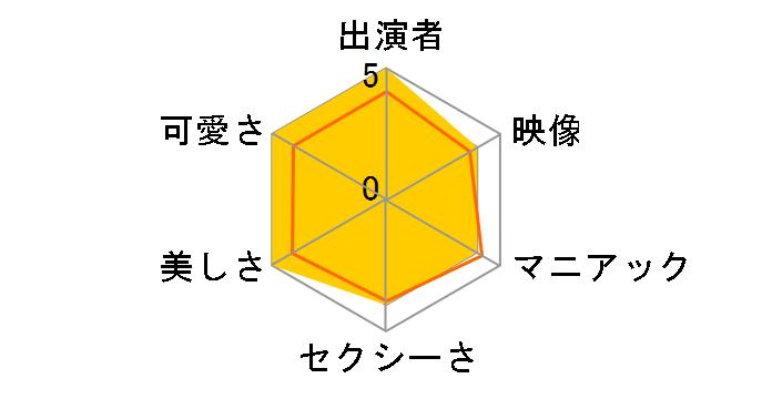 佐藤レイミ サマー・ブリーズ[TSDS-42273][DVD]