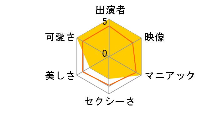 桃井あやか ピュア・スマイル[TSDS-42280][DVD]