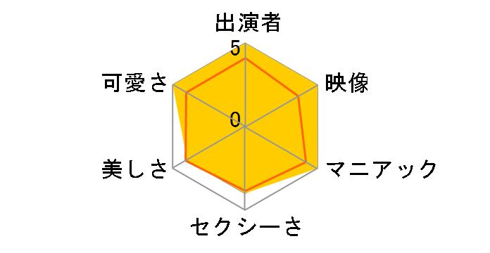 RaMu アイドルワン ラムネード[LCBD-00820][Blu-ray/ブルーレイ]