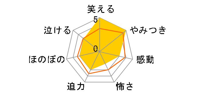 監獄のお姫さま Blu-ray BOX[TCBD-0707][Blu-ray/ブルーレイ]