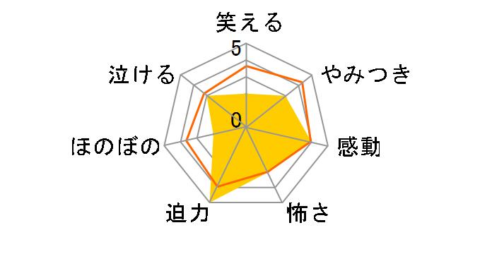 続『刀剣乱舞-花丸-』其の六 DVD[TDV-28122D][DVD]のユーザーレビュー