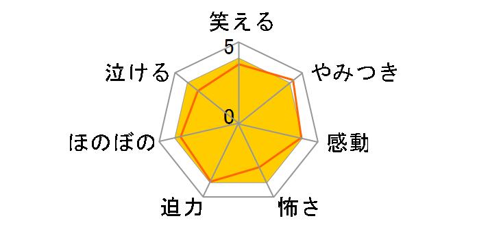 BORUTO-ボルト- NARUTO NEXT GENERATIONS DVD-BOX4(完全生産限定版)[ANZB-14514/8][DVD]のユーザーレビュー