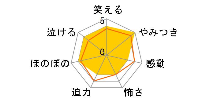 ハイスコアガール STAGE 1<初回仕様版>[1000736713][DVD]のユーザーレビュー