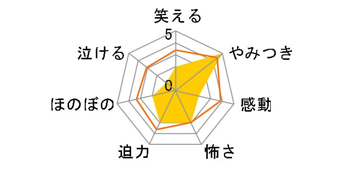 六番目の小夜子(新価格)[NSDX-23552][DVD]のユーザーレビュー