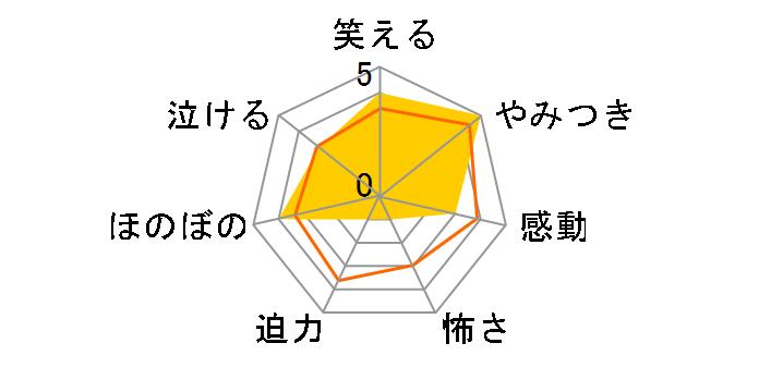 日本ボロ宿紀行 Blu-ray BOX[SSXX-161/4][Blu-ray/ブルーレイ]のユーザーレビュー