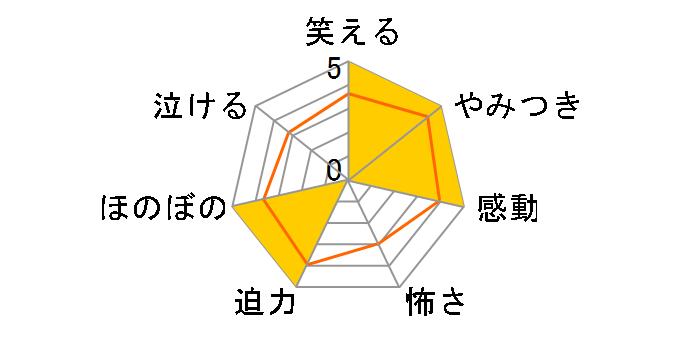 上野さんは不器用 3巻[SMIB-041][Blu-ray/ブルーレイ]のユーザーレビュー