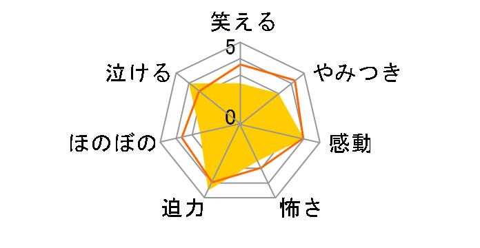 鬼滅の刃 3(完全生産限定版)[ANZB-14775/6][DVD]のユーザーレビュー