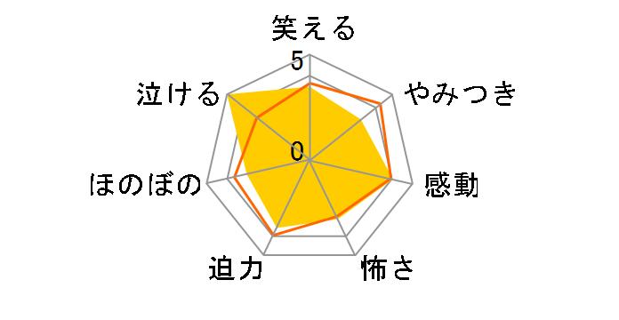 鬼滅の刃 9(完全生産限定版)[ANZB-14787/8][DVD]のユーザーレビュー