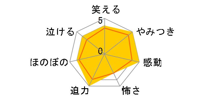 戦姫絶唱シンフォギアXV 4【初回限定版】[KIBA-92328][DVD]のユーザーレビュー