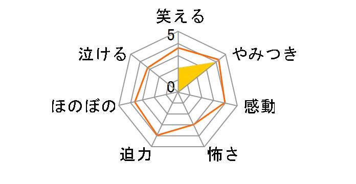 キラキラハッピー★ ひらけ!ここたま DVD-BOX vol.3[ZMSZ-13593][DVD]のユーザーレビュー
