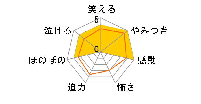 凪のお暇 DVD-BOX[TCED-4779][DVD]のユーザーレビュー