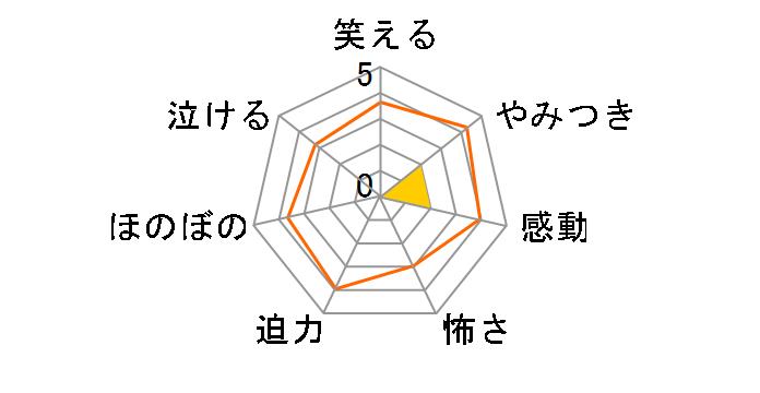 劇場版 響け!ユーフォニアム〜誓いのフィナーレ〜[PCXE-50919][Blu-ray/ブルーレイ]のユーザーレビュー