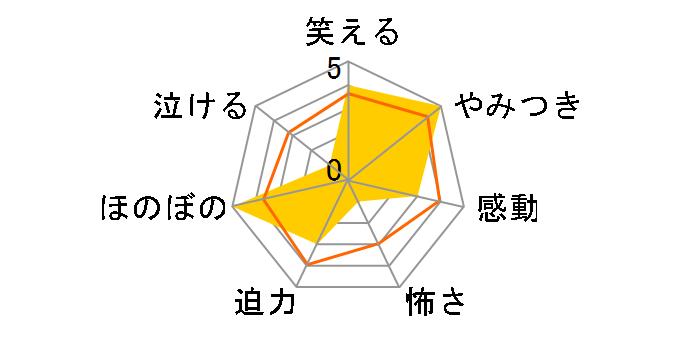 恋する小惑星 Vol.1【Blu-ray】[ZMXZ-13811][Blu-ray/ブルーレイ]のユーザーレビュー