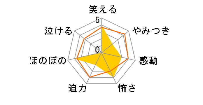 映画 クレヨンしんちゃん 襲来!! 宇宙人シリリ[BCBA-4863][DVD]のユーザーレビュー