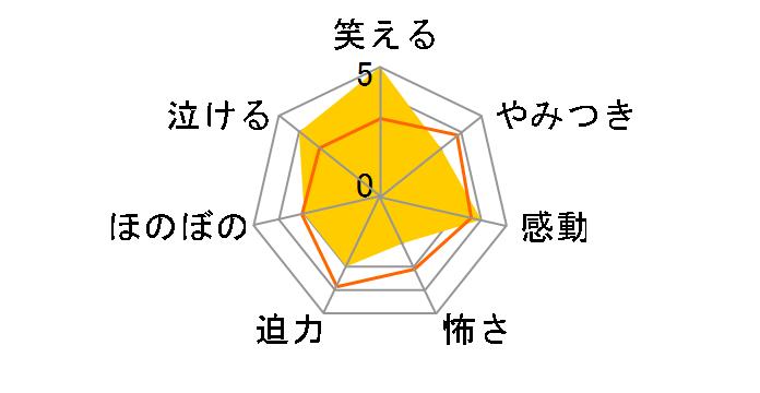 決算!忠臣蔵[BIBJ-3443][DVD]のユーザーレビュー