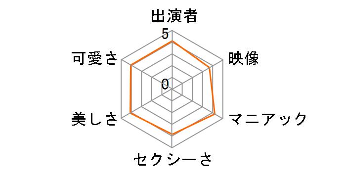 山田南実 みなみの青春一直線!![COPER-006][DVD]のユーザーレビュー