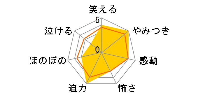 呪術廻戦 Vol.3 DVD[TDV-31027D][DVD]のユーザーレビュー